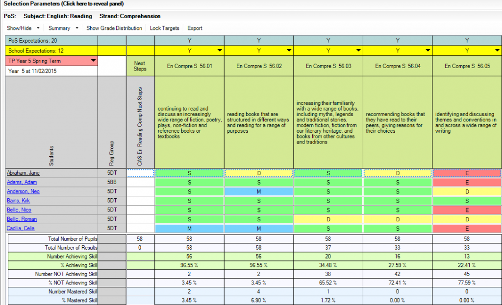 Example of the new marksheets available from Spring 2015