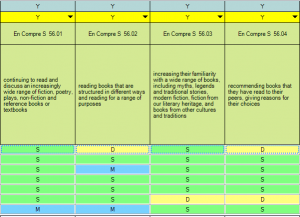 Close up of the English Comprehension marksheet