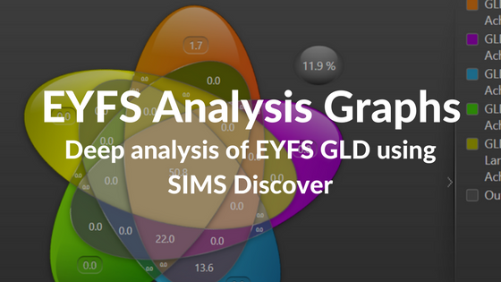Graphing GLD EYFS Data in SIMS Discover