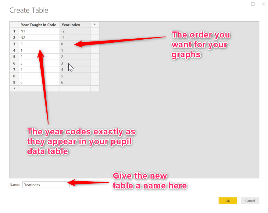 Creating a new table for year taught in code in Power BI